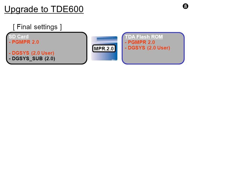 Upgrade to TDE600 [ Final settings ] SD Card TDA Flash ROM